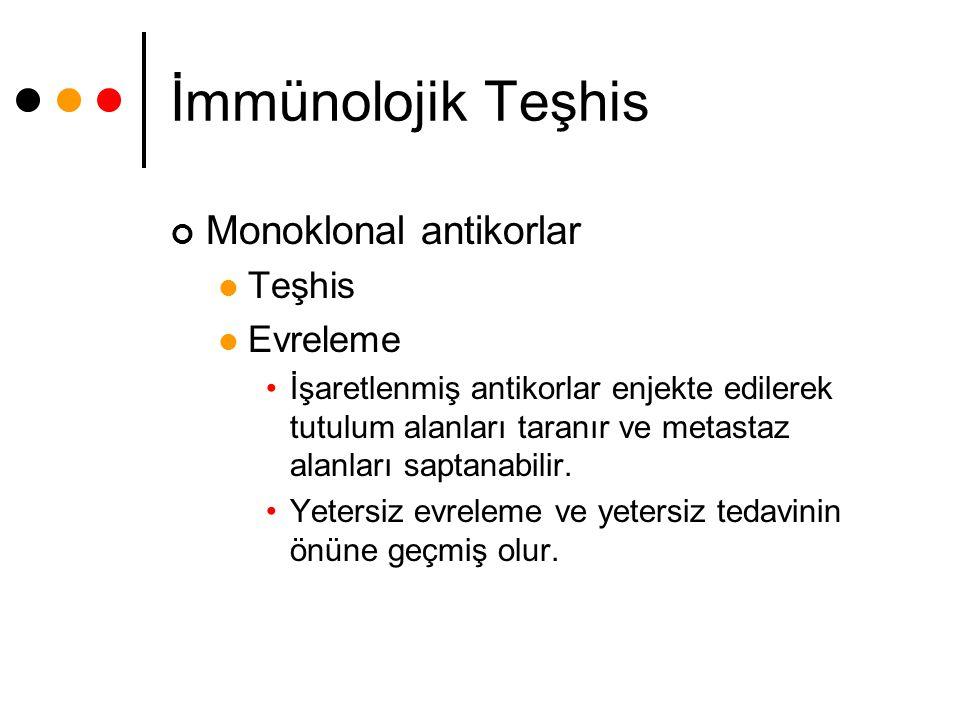 İmmünolojik Teşhis Monoklonal antikorlar Teşhis Evreleme