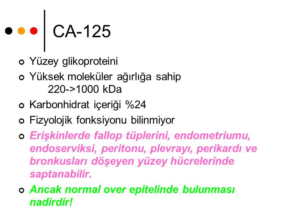 CA-125 Yüzey glikoproteini