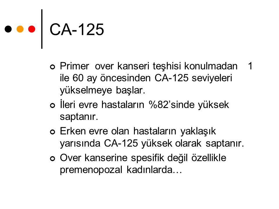 CA-125 Primer over kanseri teşhisi konulmadan 1 ile 60 ay öncesinden CA-125 seviyeleri yükselmeye başlar.