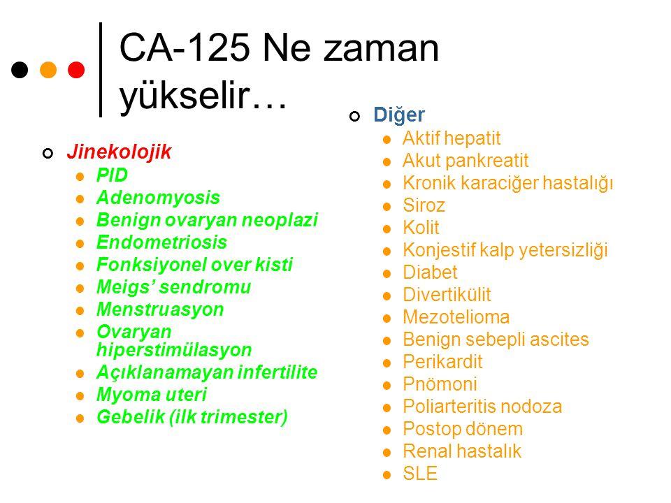 CA-125 Ne zaman yükselir… Diğer Jinekolojik Aktif hepatit