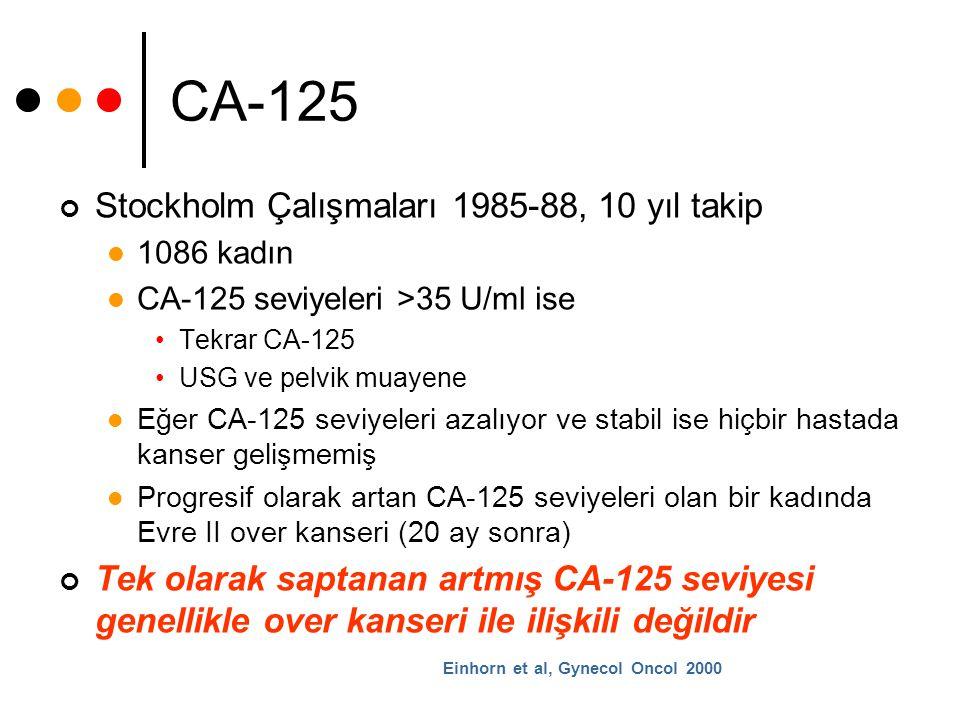 CA-125 Stockholm Çalışmaları 1985-88, 10 yıl takip