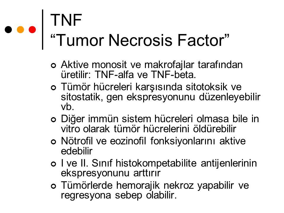 TNF Tumor Necrosis Factor