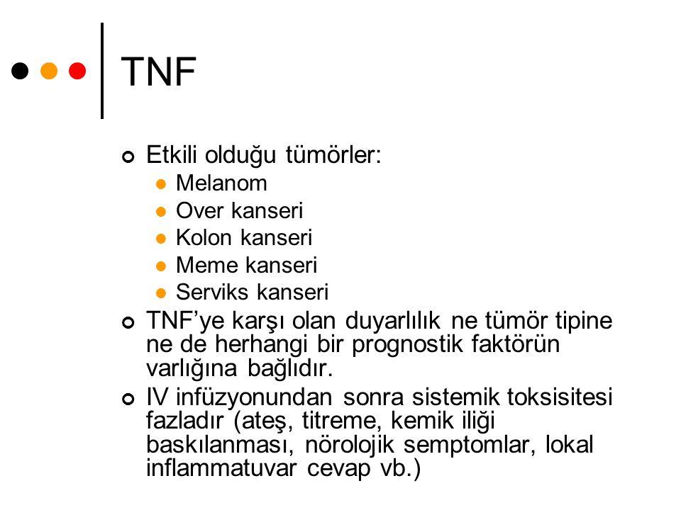 TNF Etkili olduğu tümörler: