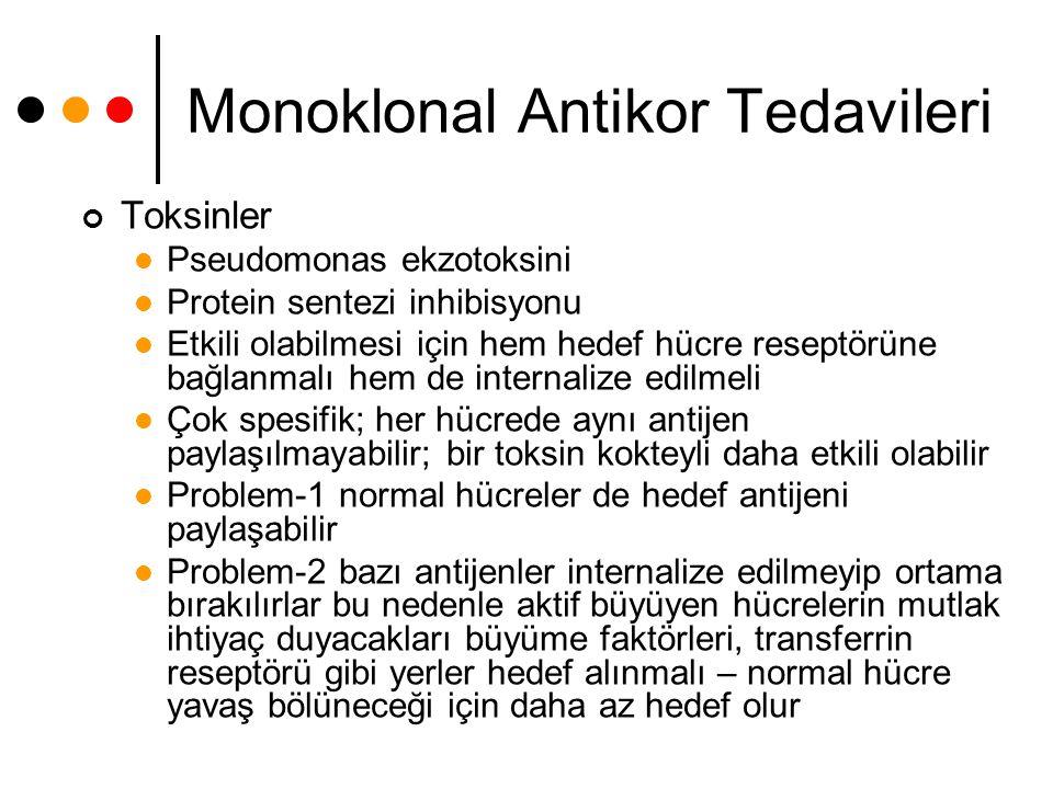 Monoklonal Antikor Tedavileri