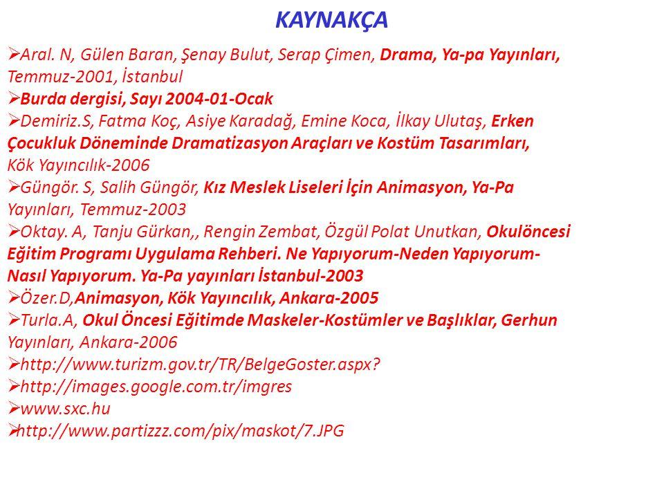 KAYNAKÇA Aral. N, Gülen Baran, Şenay Bulut, Serap Çimen, Drama, Ya-pa Yayınları, Temmuz-2001, İstanbul.