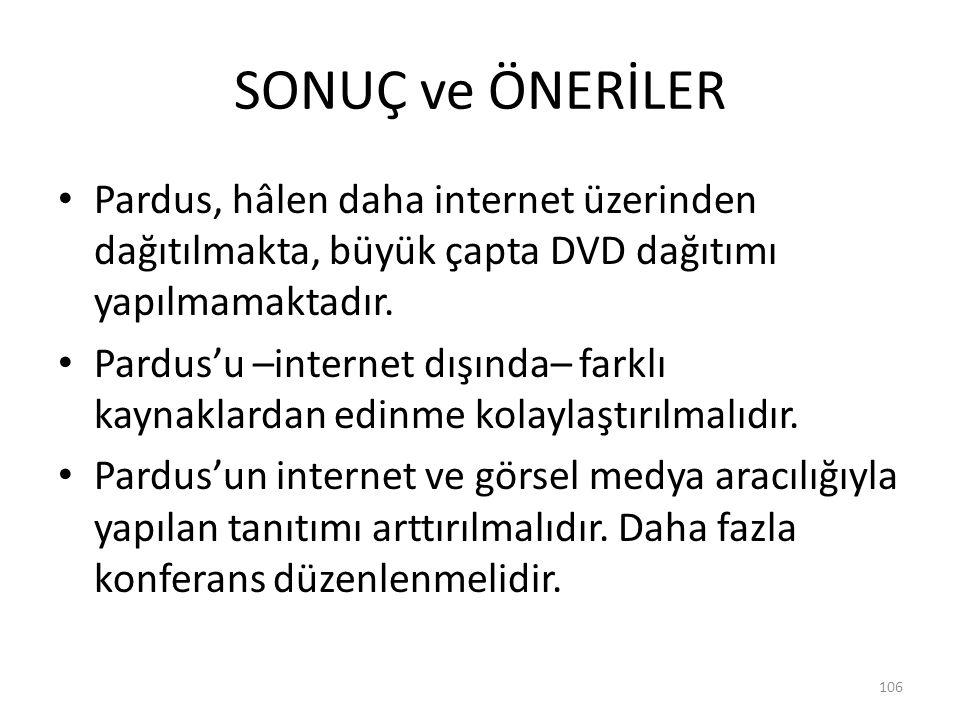 SONUÇ ve ÖNERİLER Pardus, hâlen daha internet üzerinden dağıtılmakta, büyük çapta DVD dağıtımı yapılmamaktadır.