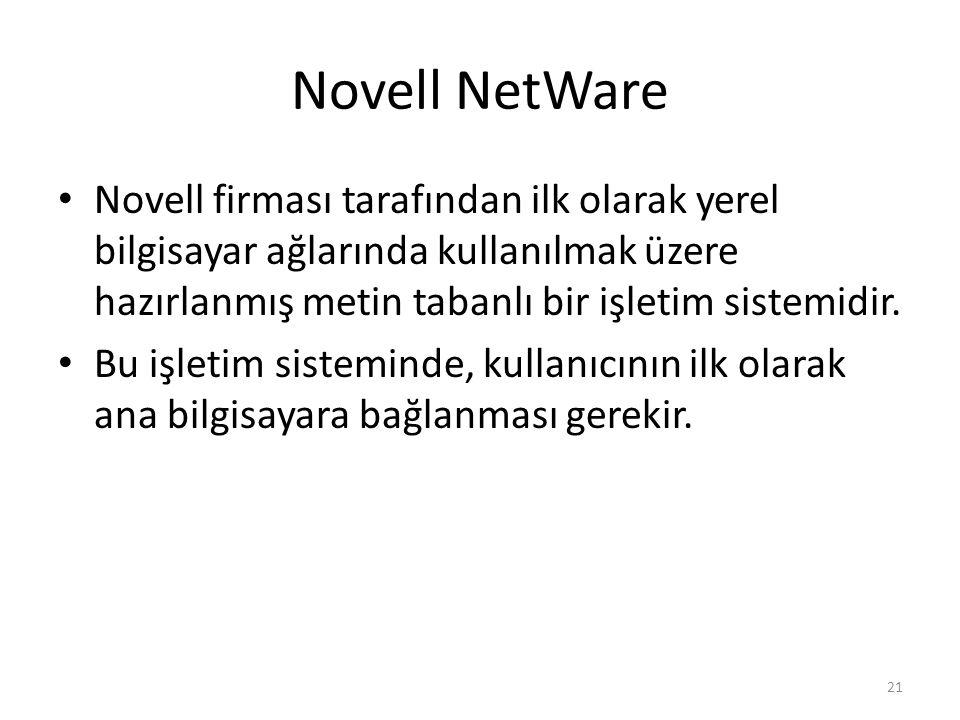 Novell NetWare Novell firması tarafından ilk olarak yerel bilgisayar ağlarında kullanılmak üzere hazırlanmış metin tabanlı bir işletim sistemidir.