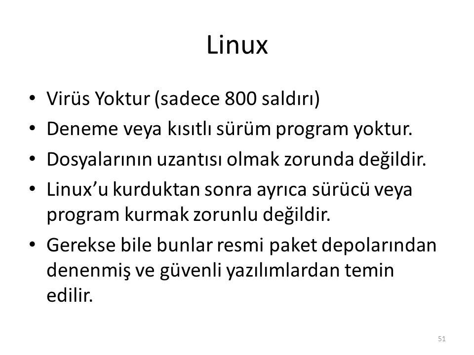Linux Virüs Yoktur (sadece 800 saldırı)
