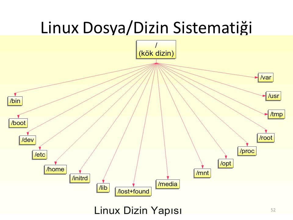 Linux Dosya/Dizin Sistematiği
