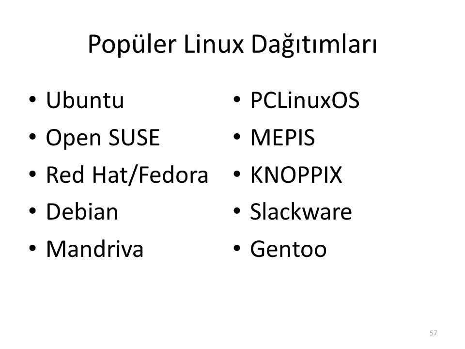 Popüler Linux Dağıtımları