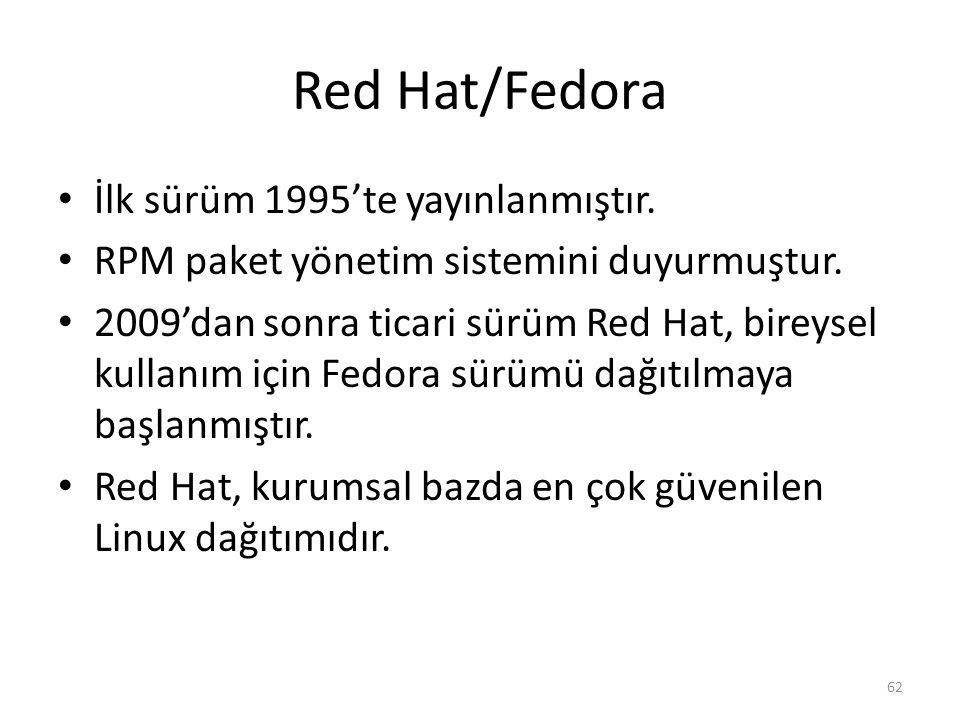 Red Hat/Fedora İlk sürüm 1995'te yayınlanmıştır.