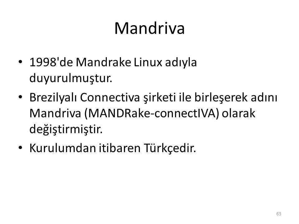 Mandriva 1998 de Mandrake Linux adıyla duyurulmuştur.