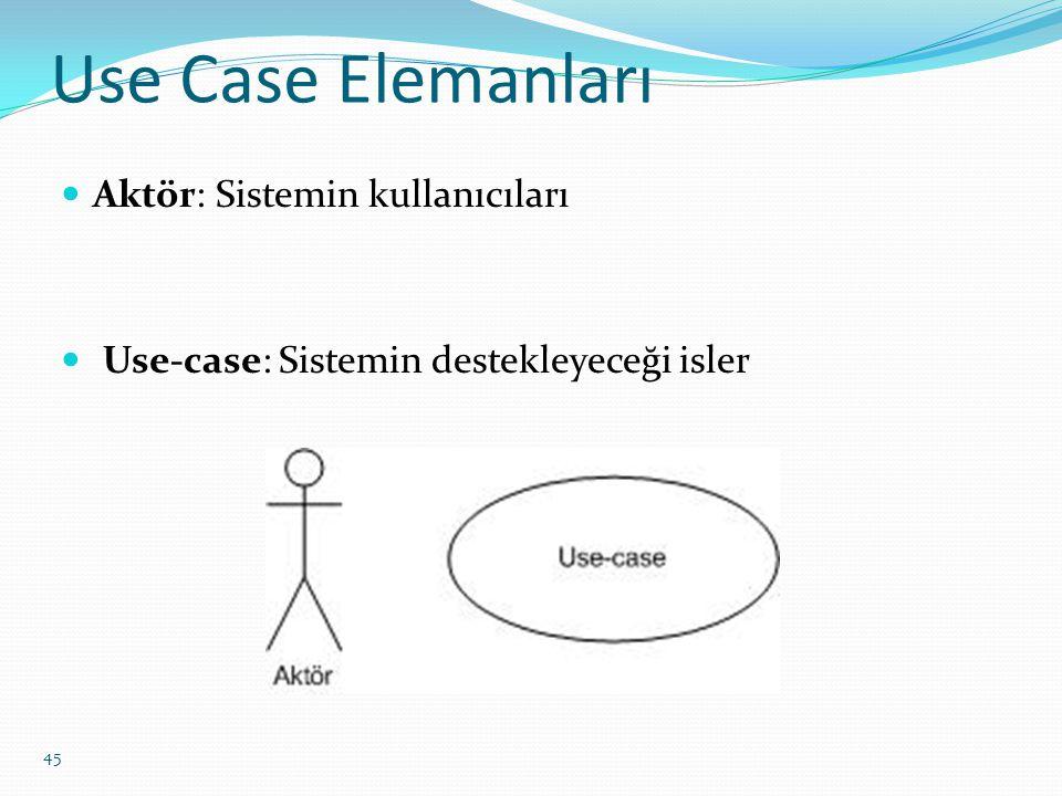 Use Case Elemanları Aktör: Sistemin kullanıcıları