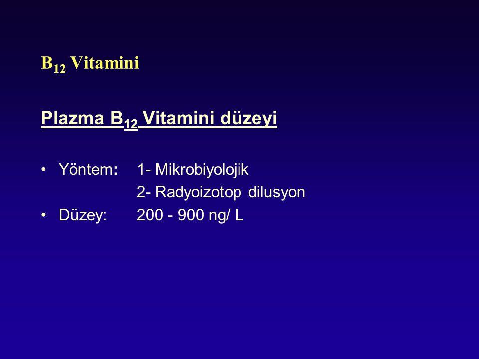 Plazma B12 Vitamini düzeyi
