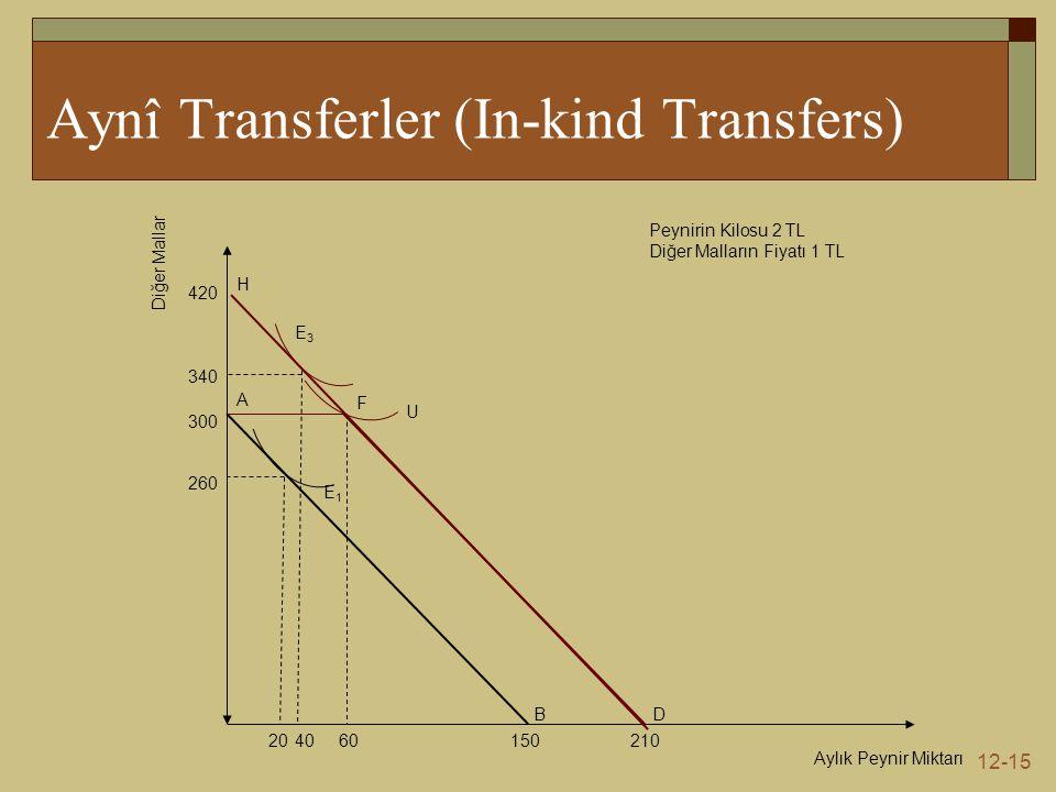 Aynî Transferler (In-kind Transfers)