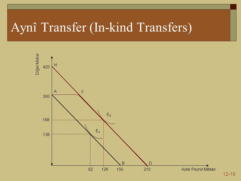 Aynî Transfer (In-kind Transfers)
