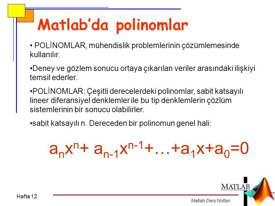 Matlab'da polinomlar anxn+ an-1xn-1+…+a1x+a0=0
