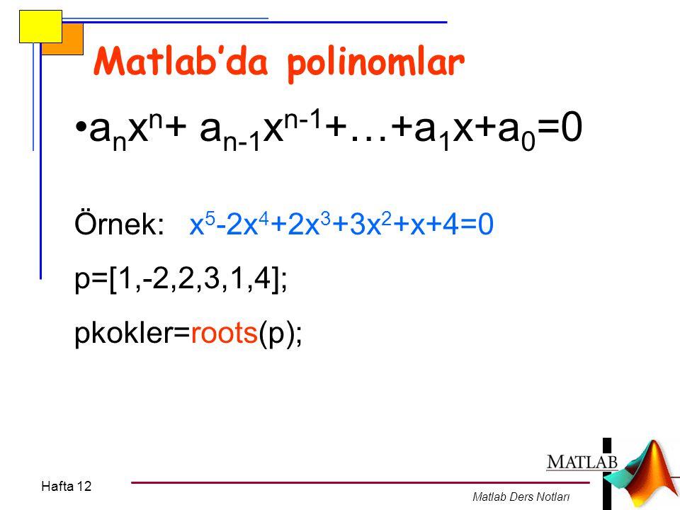 anxn+ an-1xn-1+…+a1x+a0=0 Matlab'da polinomlar