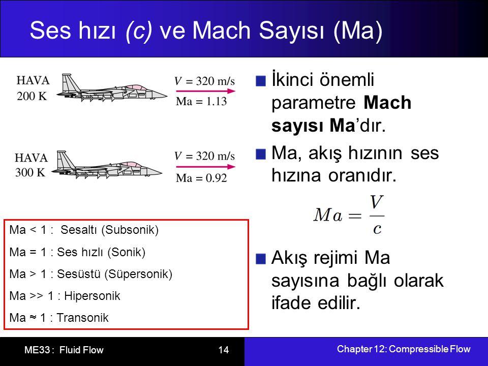Ses hızı (c) ve Mach Sayısı (Ma)