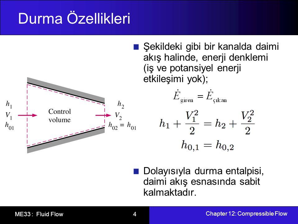 Durma Özellikleri Şekildeki gibi bir kanalda daimi akış halinde, enerji denklemi (iş ve potansiyel enerji etkileşimi yok);