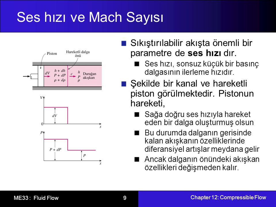 Ses hızı ve Mach Sayısı Sıkıştırılabilir akışta önemli bir parametre de ses hızı dır. Ses hızı, sonsuz küçük bir basınç dalgasının ilerleme hızıdır.