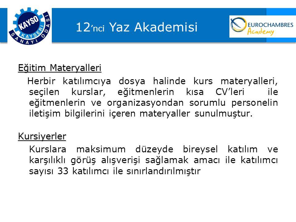 12'nci Yaz Akademisi Eğitim Materyalleri