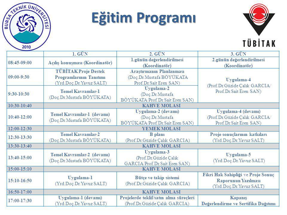 Eğitim Programı 1. GÜN 2. GÜN 3. GÜN 08:45-09:00