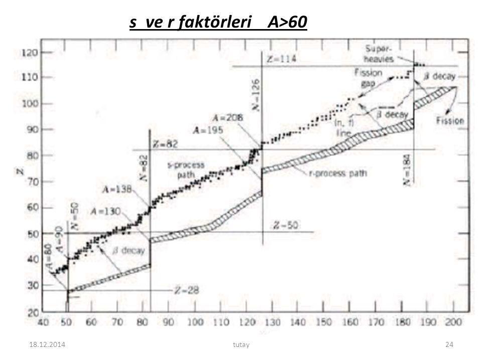 s ve r faktörleri A>60 07.04.2017 tutay