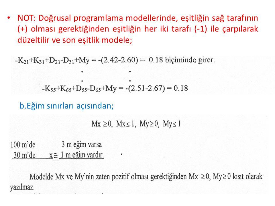 NOT: Doğrusal programlama modellerinde, eşitliğin sağ tarafının (+) olması gerektiğinden eşitliğin her iki tarafı (-1) ile çarpılarak düzeltilir ve son eşitlik modele;