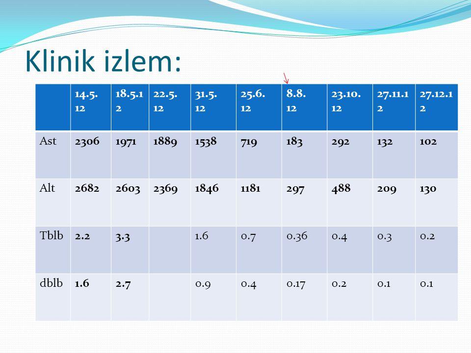 Klinik izlem: 14.5. 12. 18.5.12. 22.5. 31.5. 25.6. 8.8. 23.10. 27.11.12. 27.12.12. Ast. 2306.