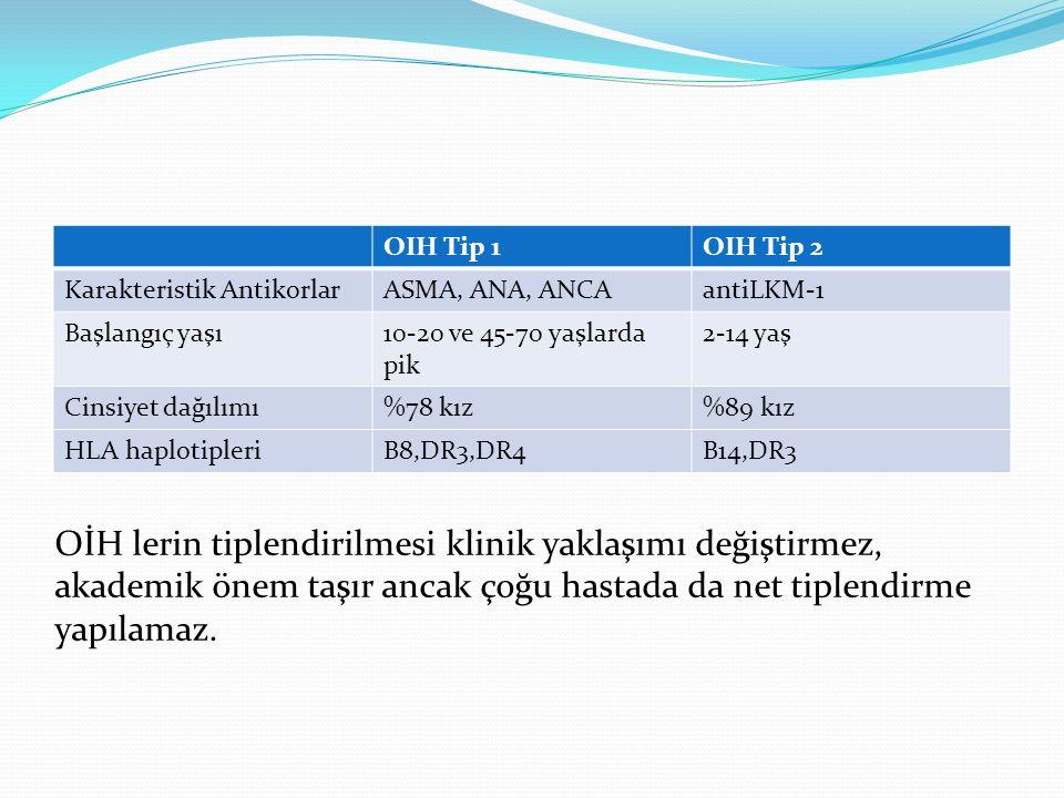 OIH Tip 1 OIH Tip 2. Karakteristik Antikorlar. ASMA, ANA, ANCA. antiLKM-1. Başlangıç yaşı. 10-20 ve 45-70 yaşlarda pik.