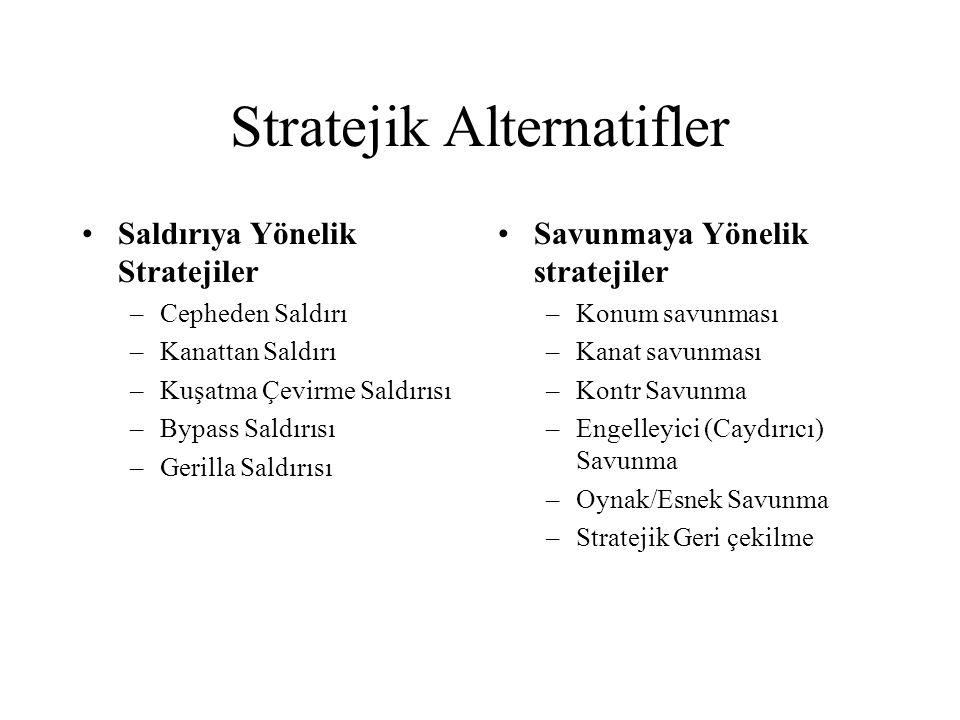 Stratejik Alternatifler
