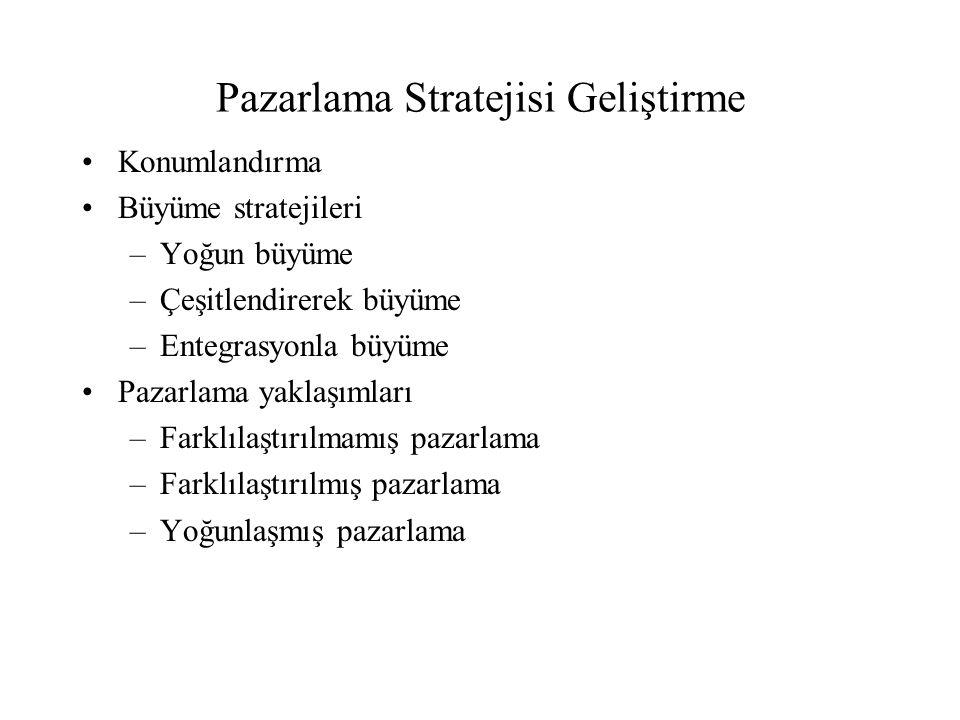 Pazarlama Stratejisi Geliştirme