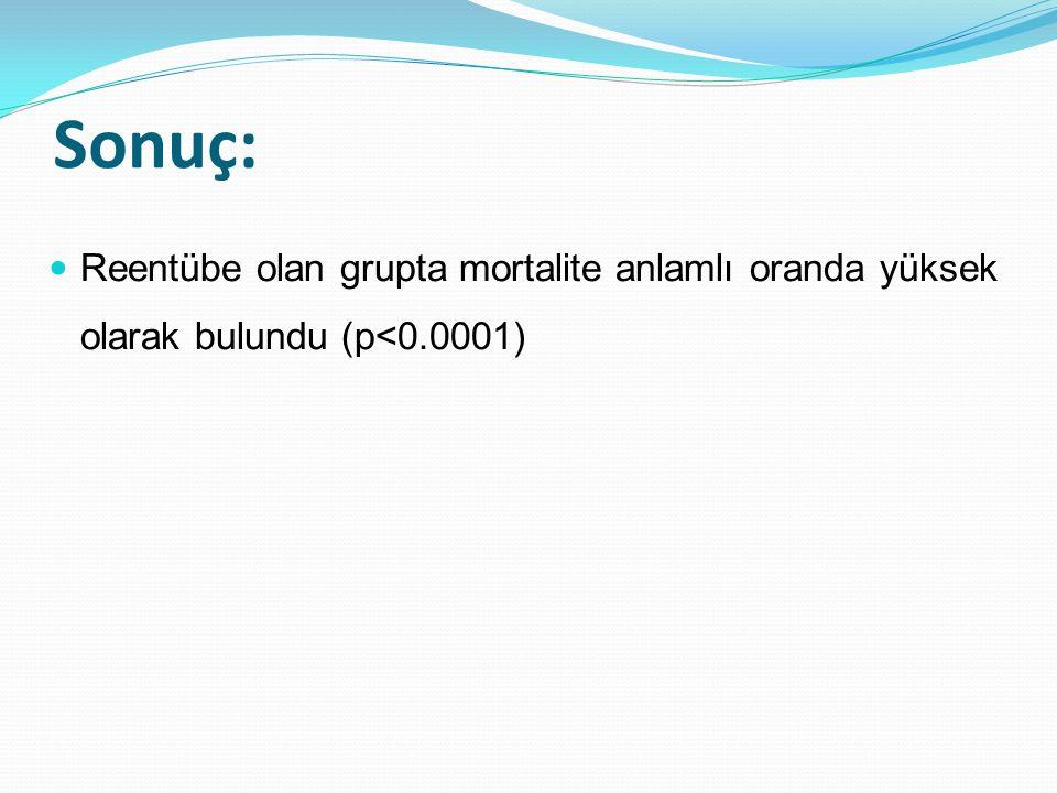 Sonuç: Reentübe olan grupta mortalite anlamlı oranda yüksek olarak bulundu (p<0.0001)