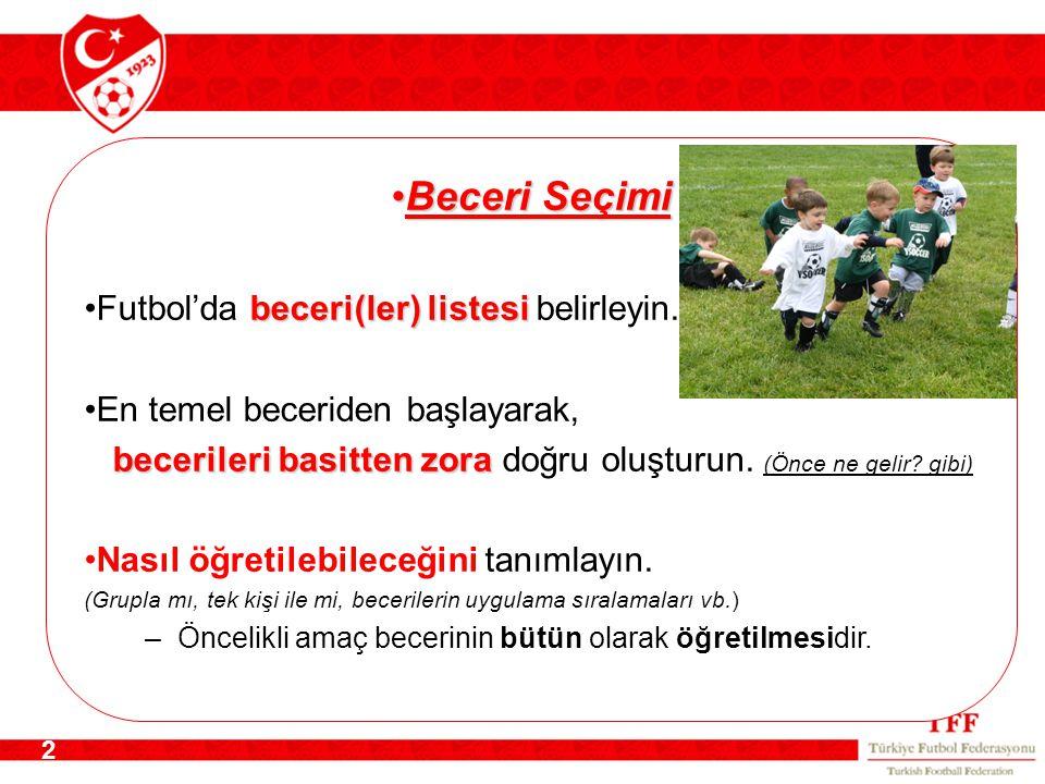 Beceri Seçimi Futbol'da beceri(ler) listesi belirleyin.