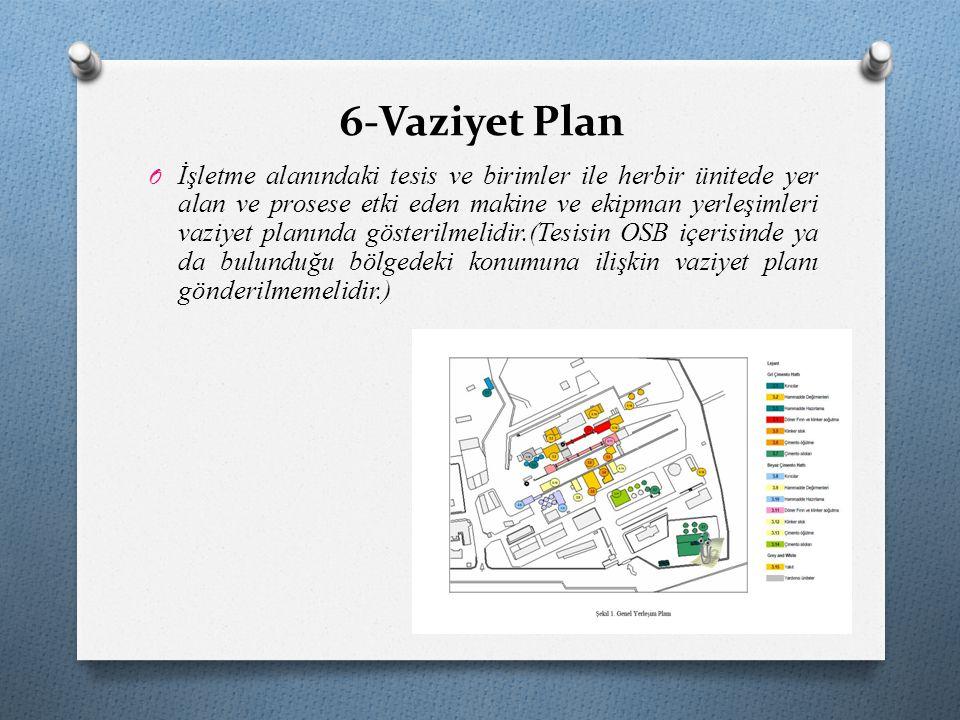 6-Vaziyet Plan