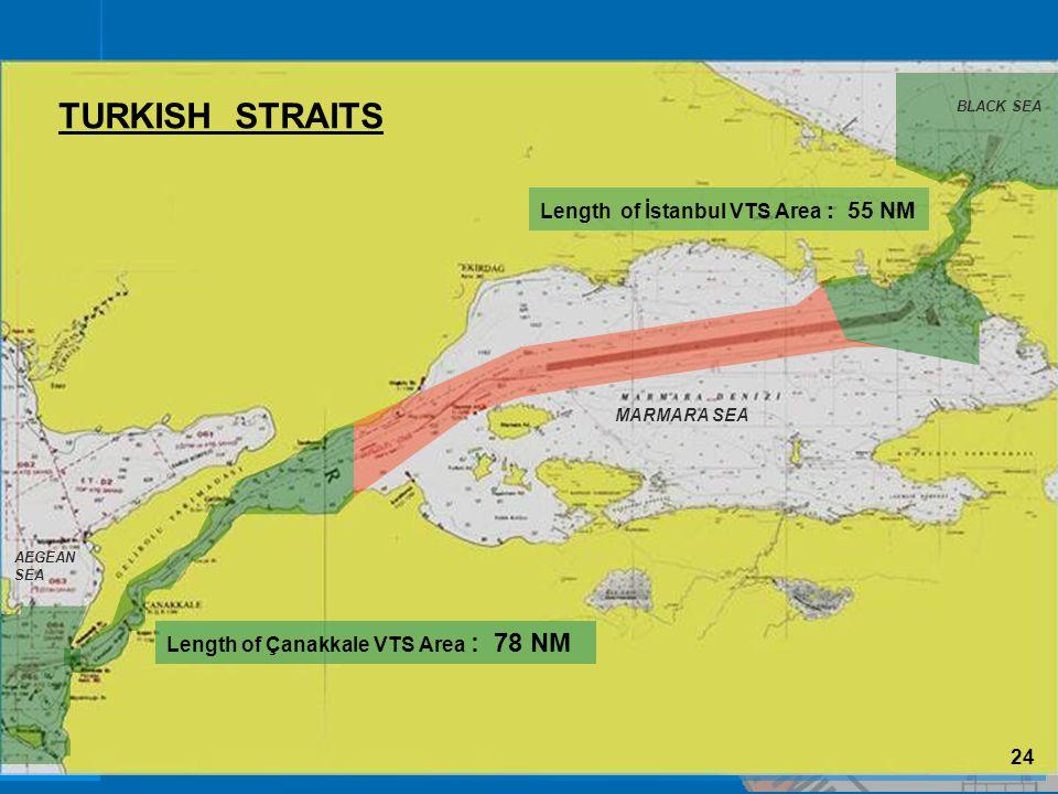 TURKISH STRAITS Türk Boğazları Gemi Trafik Hizmetleri Alanı