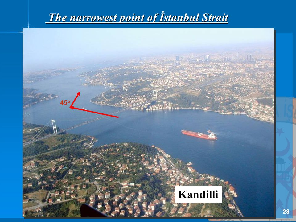 The narrowest point of İstanbul Strait