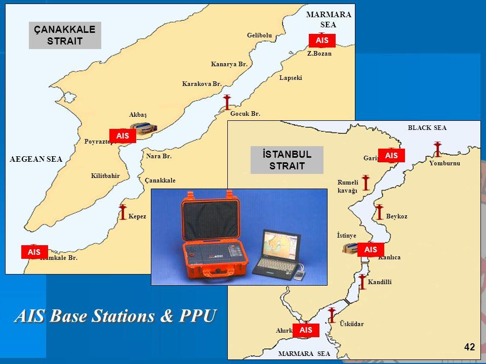 AIS Base Stations & PPU ÇANAKKALE STRAIT Z.Bozan İSTANBUL STRAIT 42
