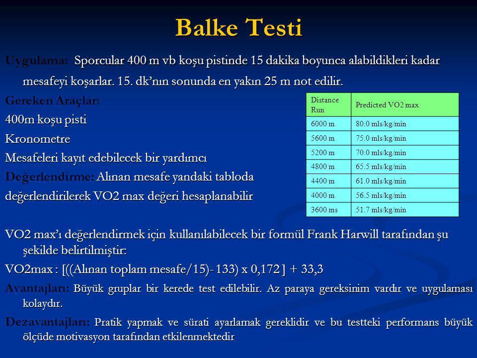 Balke Testi