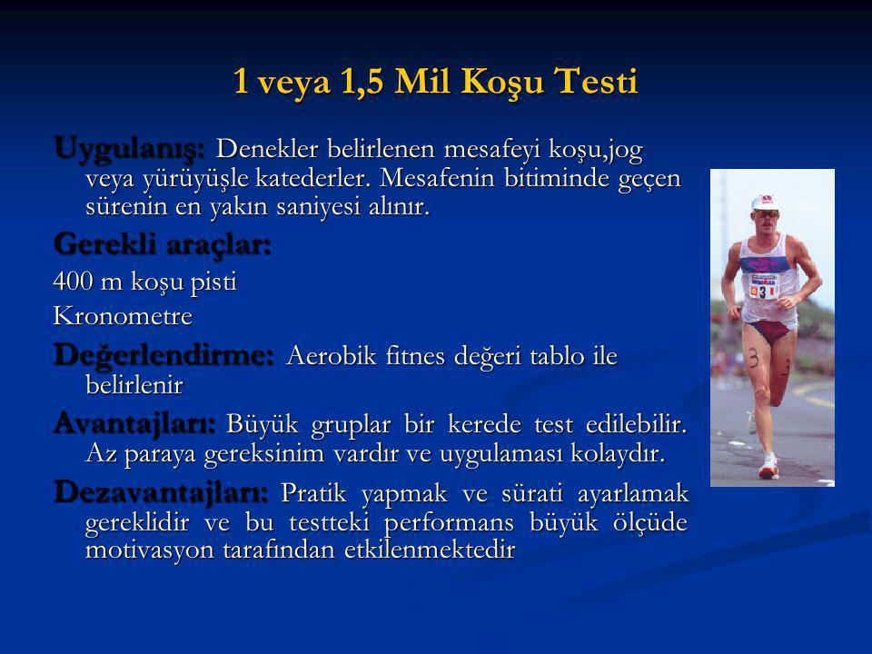 1 veya 1,5 Mil Koşu Testi