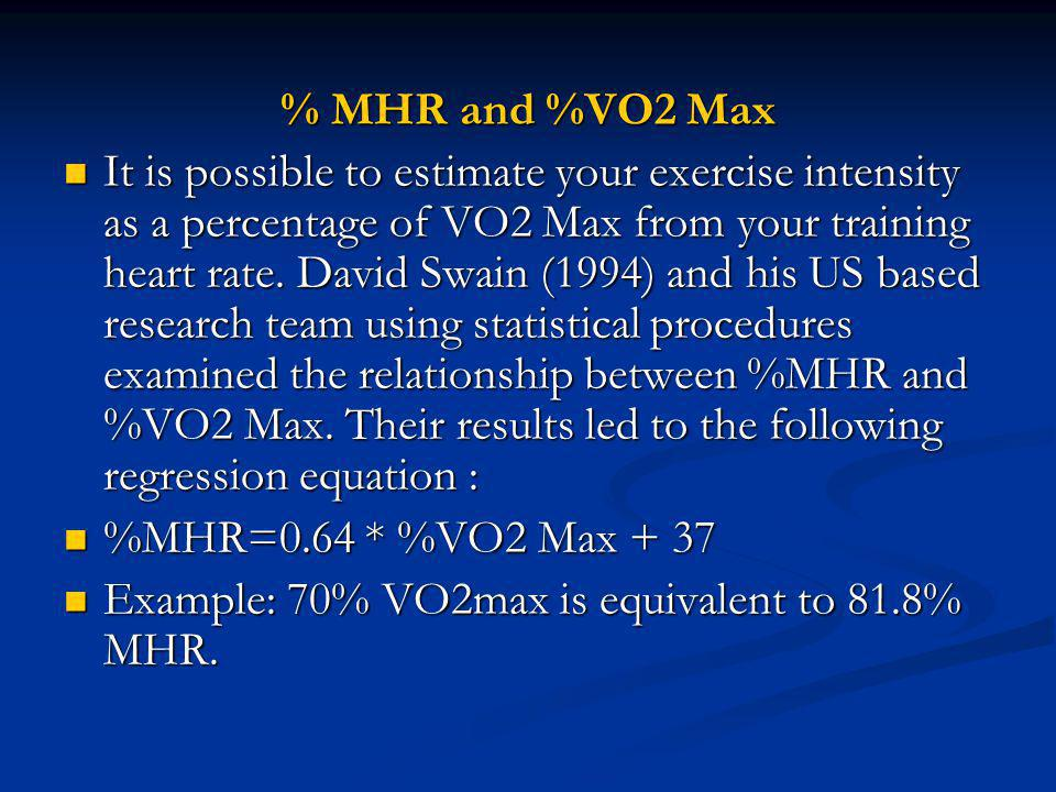 % MHR and %VO2 Max