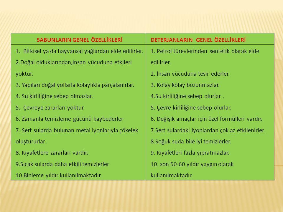 SABUNLARIN GENEL ÖZELLİKLERİ