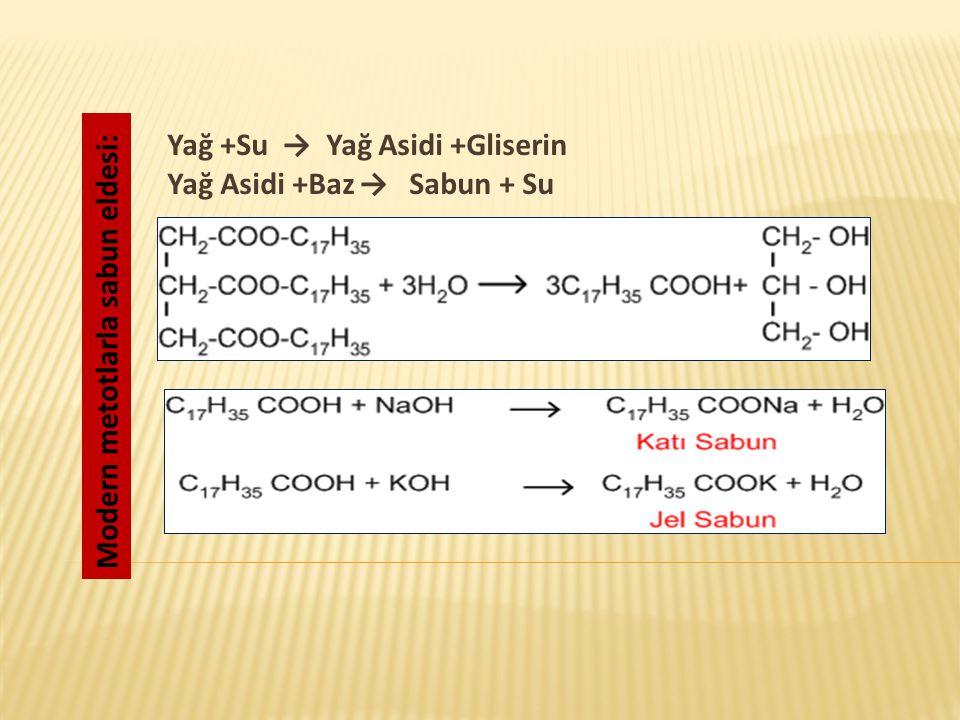 Yağ +Su → Yağ Asidi +Gliserin