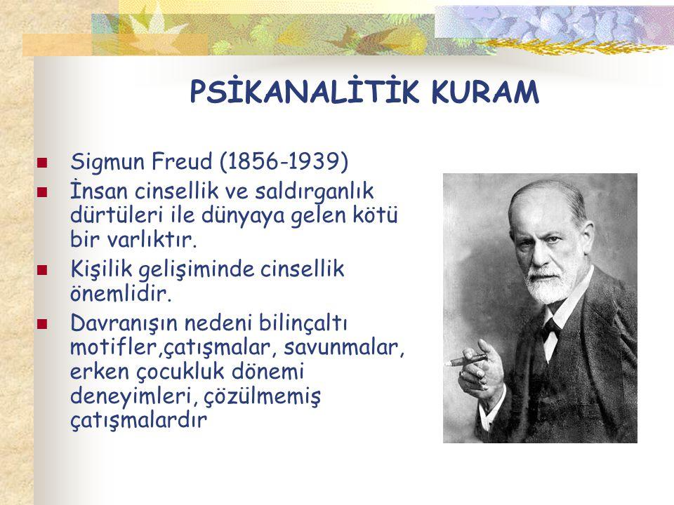 PSİKANALİTİK KURAM Sigmun Freud (1856-1939)