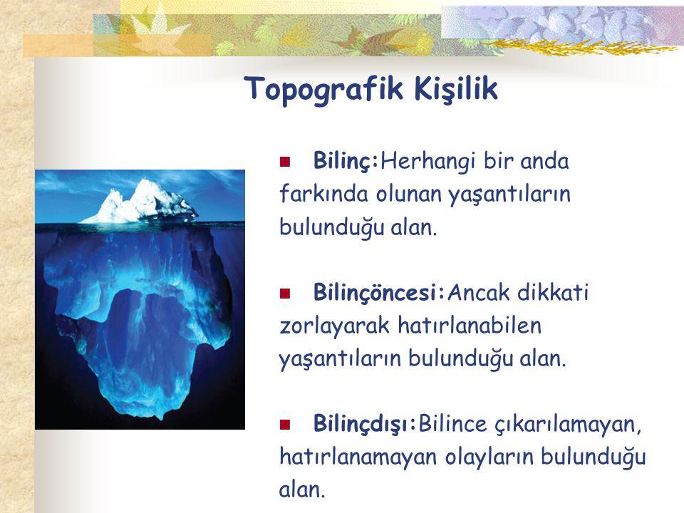 Topografik Kişilik Bilinç:Herhangi bir anda