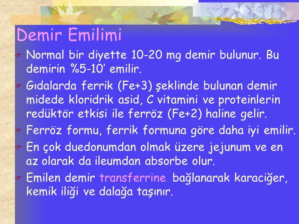 Demir Emilimi Normal bir diyette 10-20 mg demir bulunur. Bu demirin %5-10' emilir.