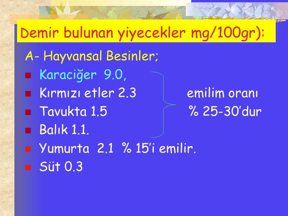 Demir bulunan yiyecekler mg/100gr):