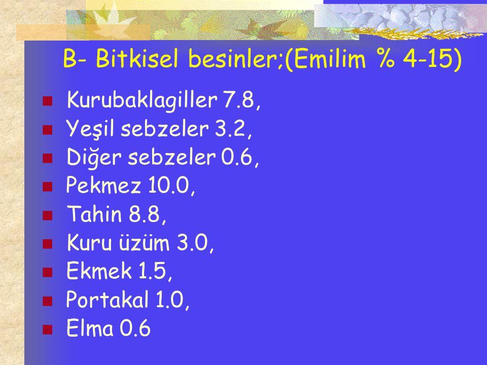 B- Bitkisel besinler;(Emilim % 4-15)