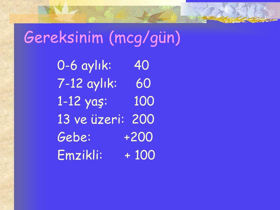Gereksinim (mcg/gün) 0-6 aylık: 40 7-12 aylık: 60 1-12 yaş: 100